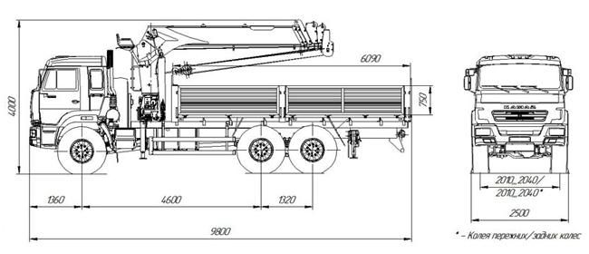 Технические характеристики бортовогоа 43118-3027-50